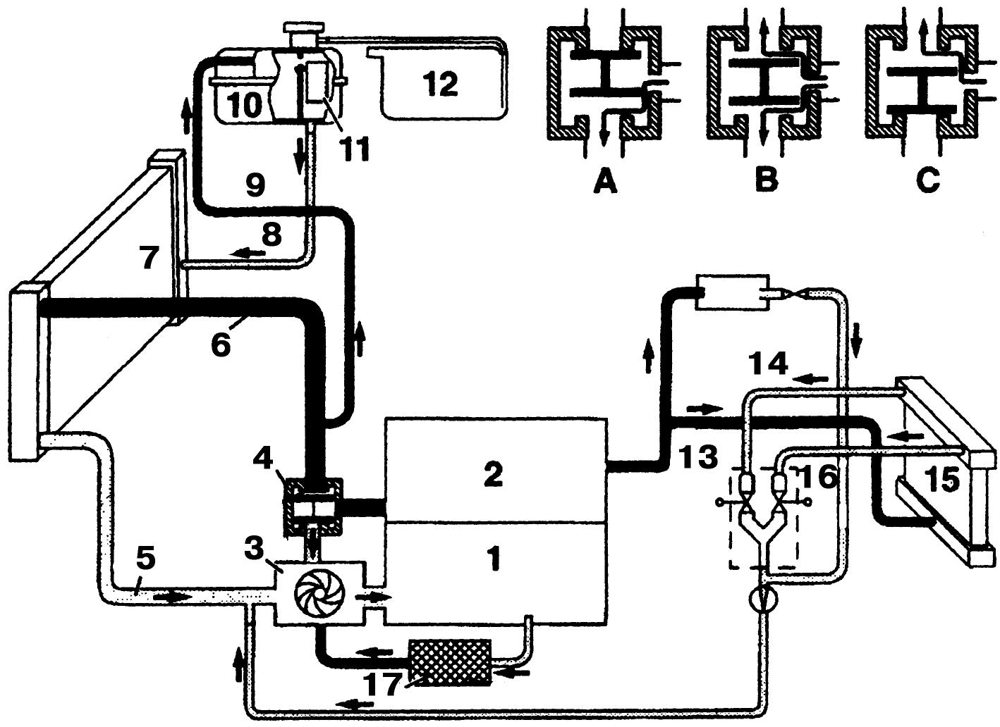 схема движения жидкости при работе гидроусилителя