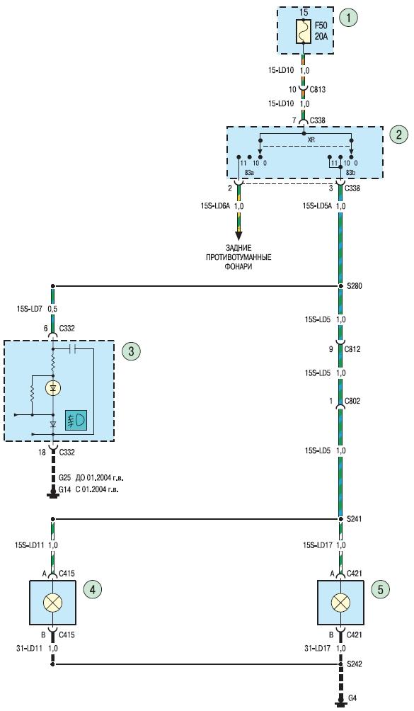 какого цвета провода бензонасоса идут в монтажный блок на форд фокус 3