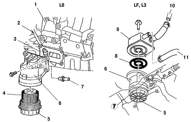 Мазда ремонт установка масленого теплообменника теплообменник fp 16-41-1-en