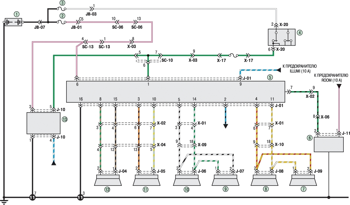 Киа спектра схема аудиосистемы