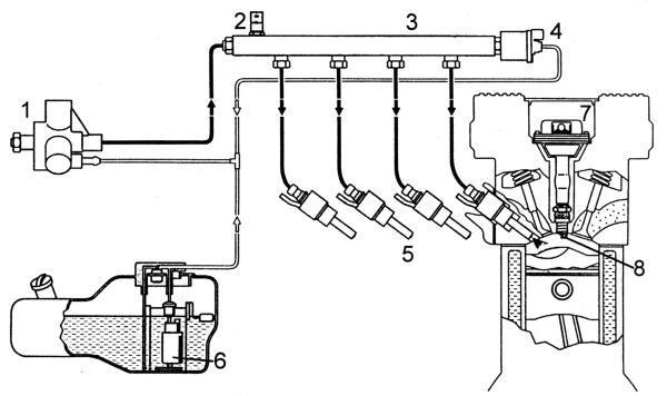 Электронная система впрыска дизельного двигателя