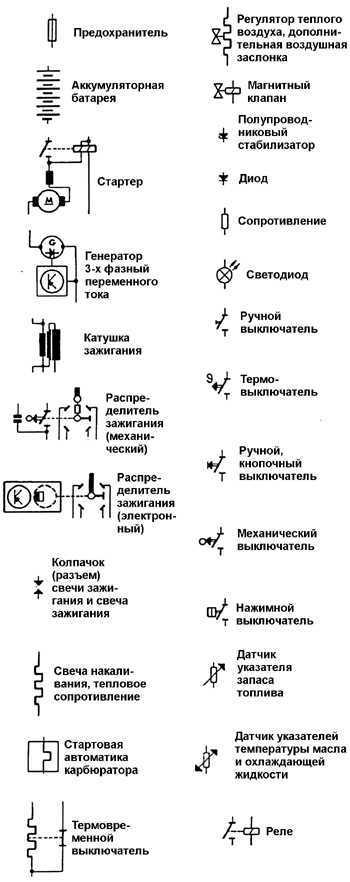 Расшифровка символов по электрическим схемам