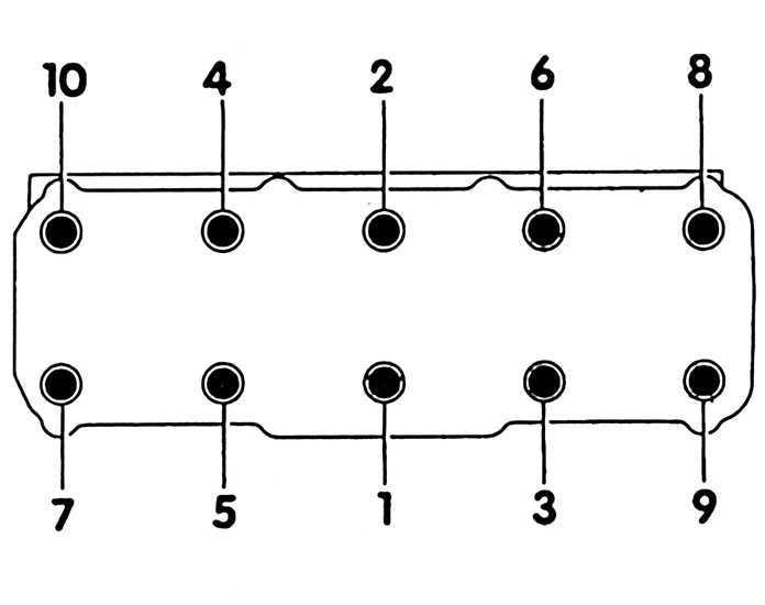 Замена прокладки гбц на фольксваген транспортер транспортер объем бака