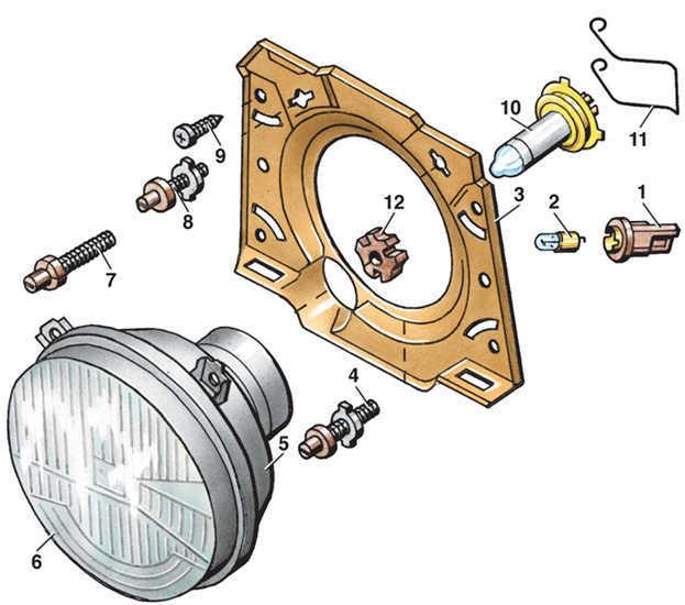 Регулировка фар на фольксваген