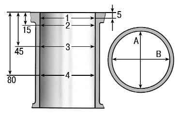 Схема измерения цилиндра