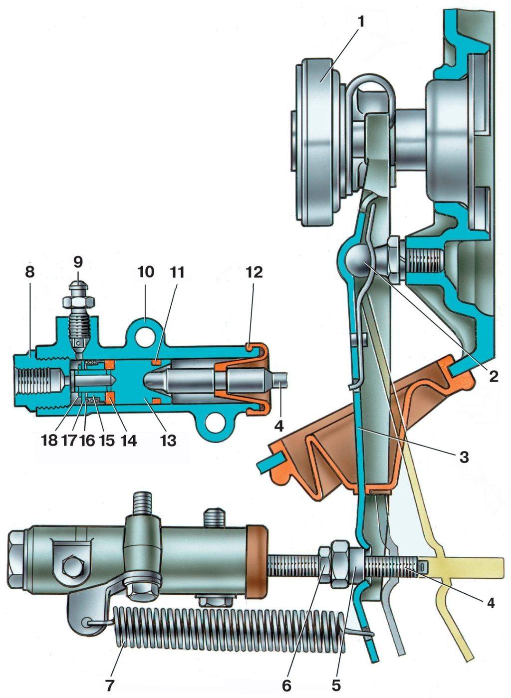 Ваз 2105 ремонт сцепления