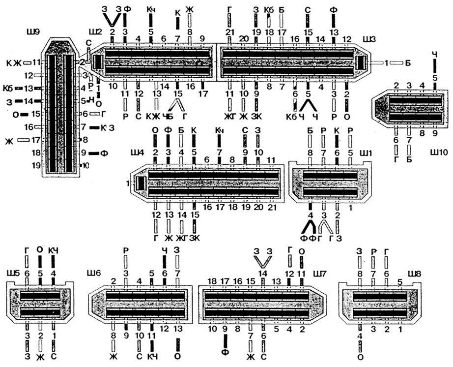 Цвета проводов, присоединяемых