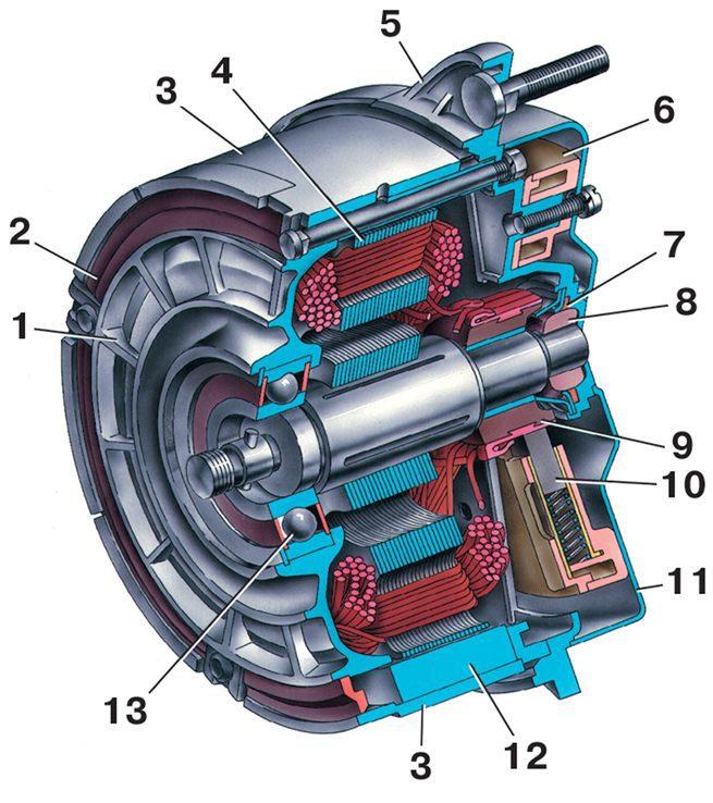 охлаждения двигателя: 1