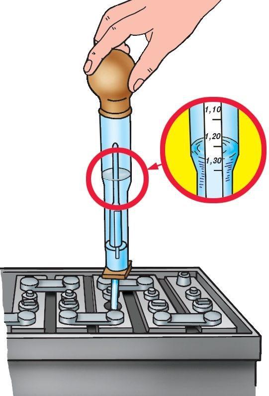 Как измерить уровень электролита в акб