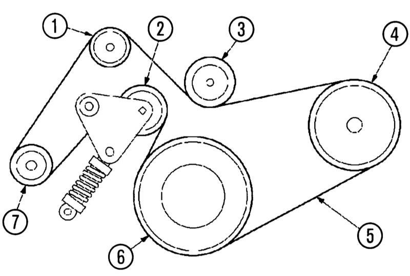 Форд фокус 2 замена приводных ремней своими руками
