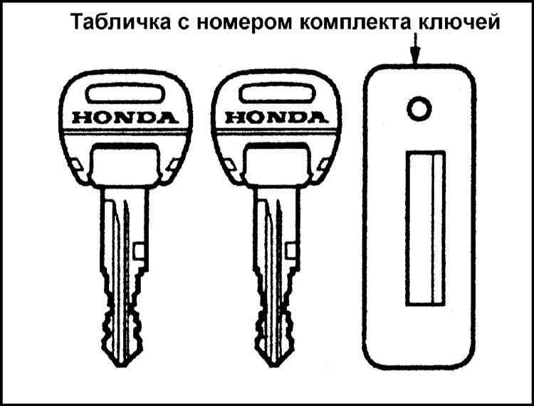 Доступ, защита Honda Accord