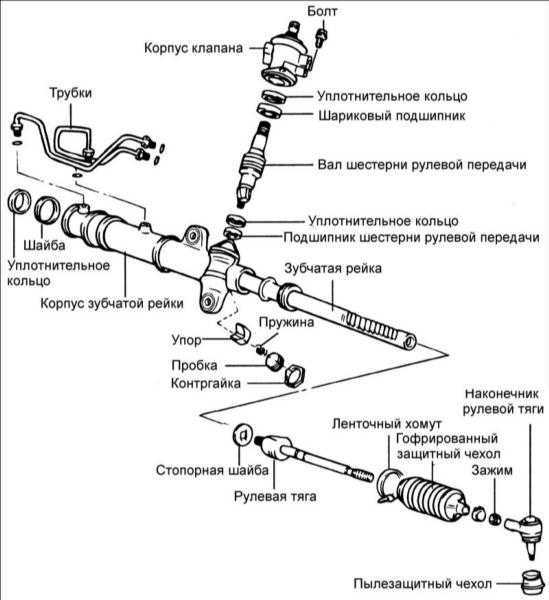 Хендай солярис ремонт рулевой рейки своими руками