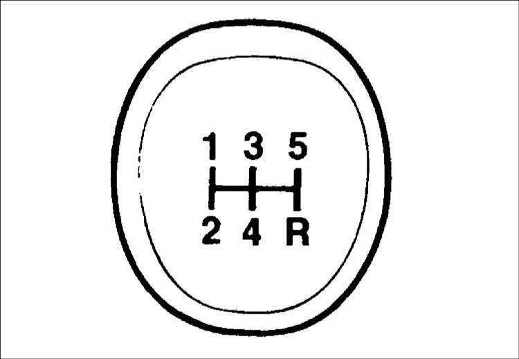 Коробка передач рисунок переключения передач