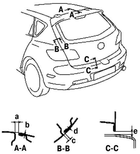 Схема регулировки двери задка