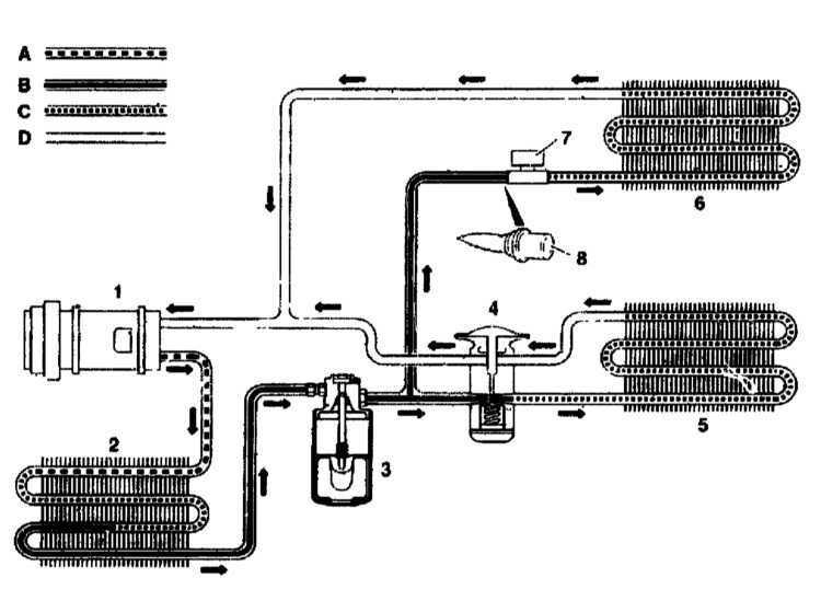 Схема компрессора w220