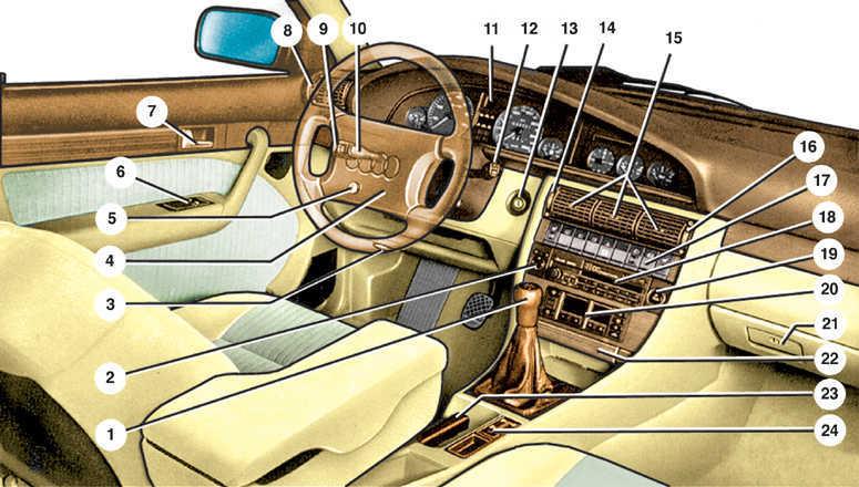 Audi 100 скачать инструкцию