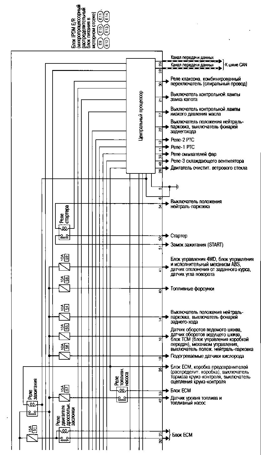 Схема блока управления nissan фото 629