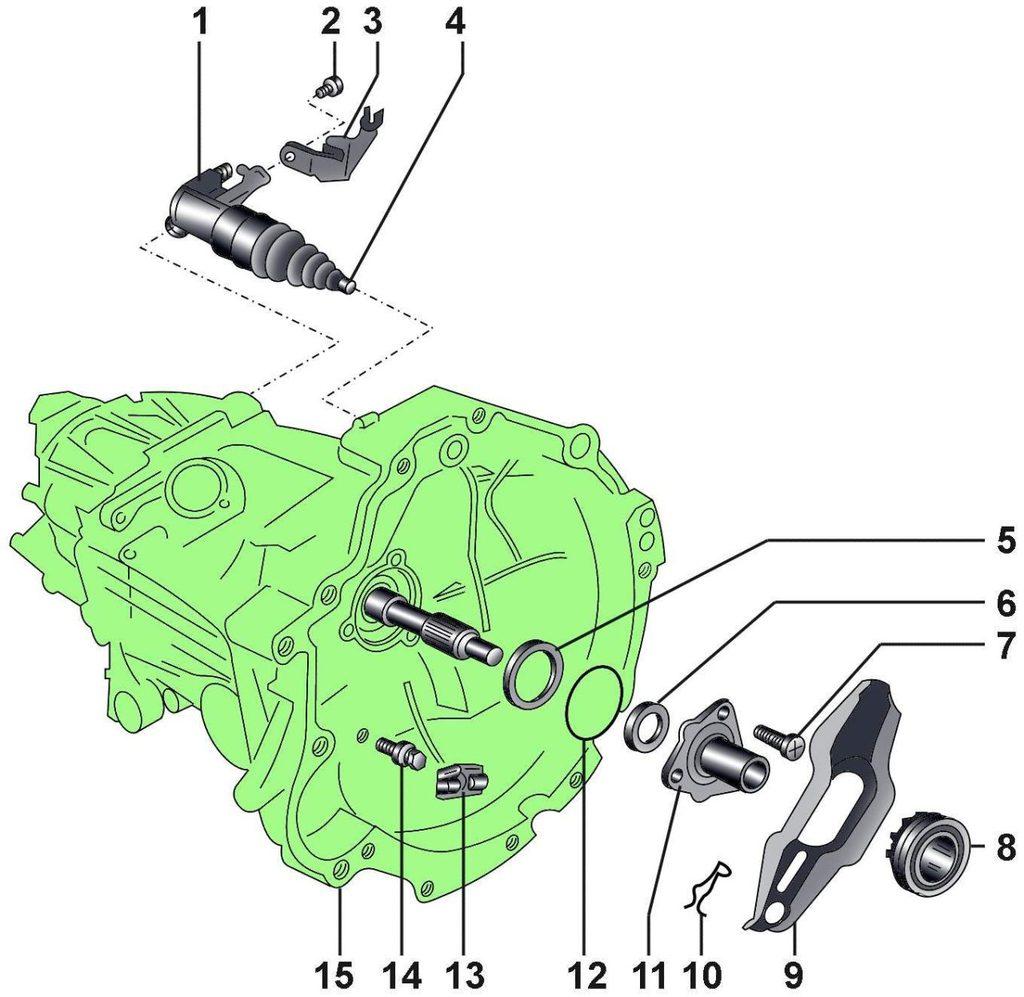 Audi 100 схема сцепления