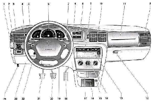 инструкция по эксплуатации опель вектра б 2001
