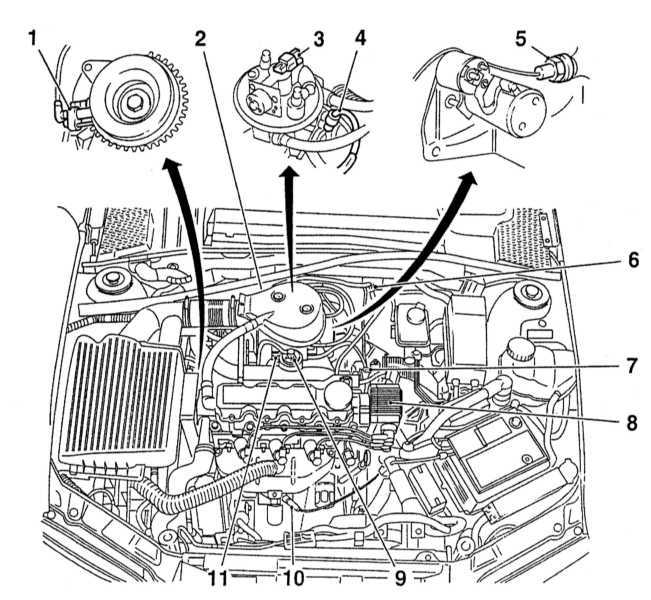 Ремонт автомобиля Opel Astra | Автосервис GM - Opel в Москве