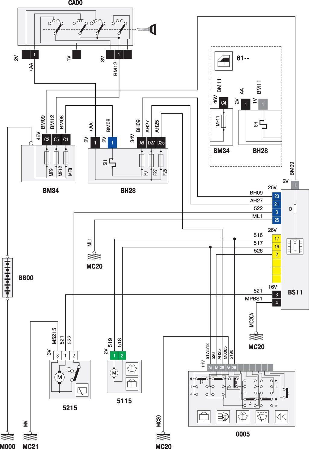 Пежо партнёр типи блок предохранителей схема расположения