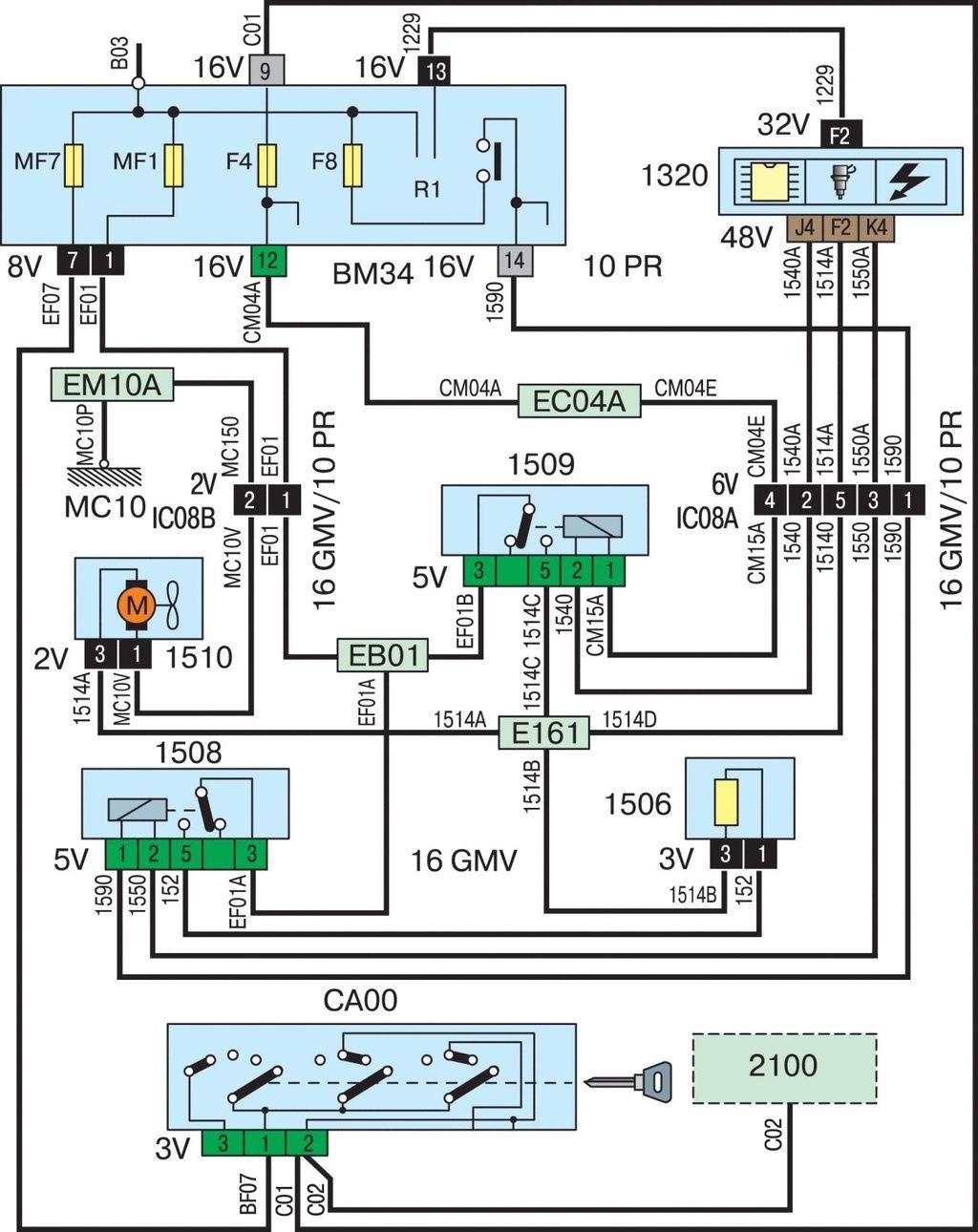 Пежо 406 система охлаждения двигателя схема