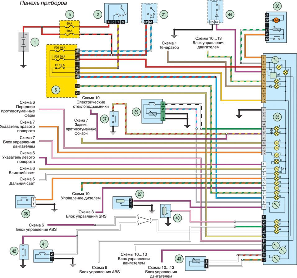 Схема приборов рено логан