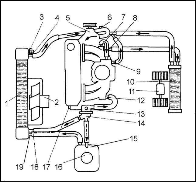 количество труб в теплообменнике 400-ткв-1.6-м10-0/25-2
