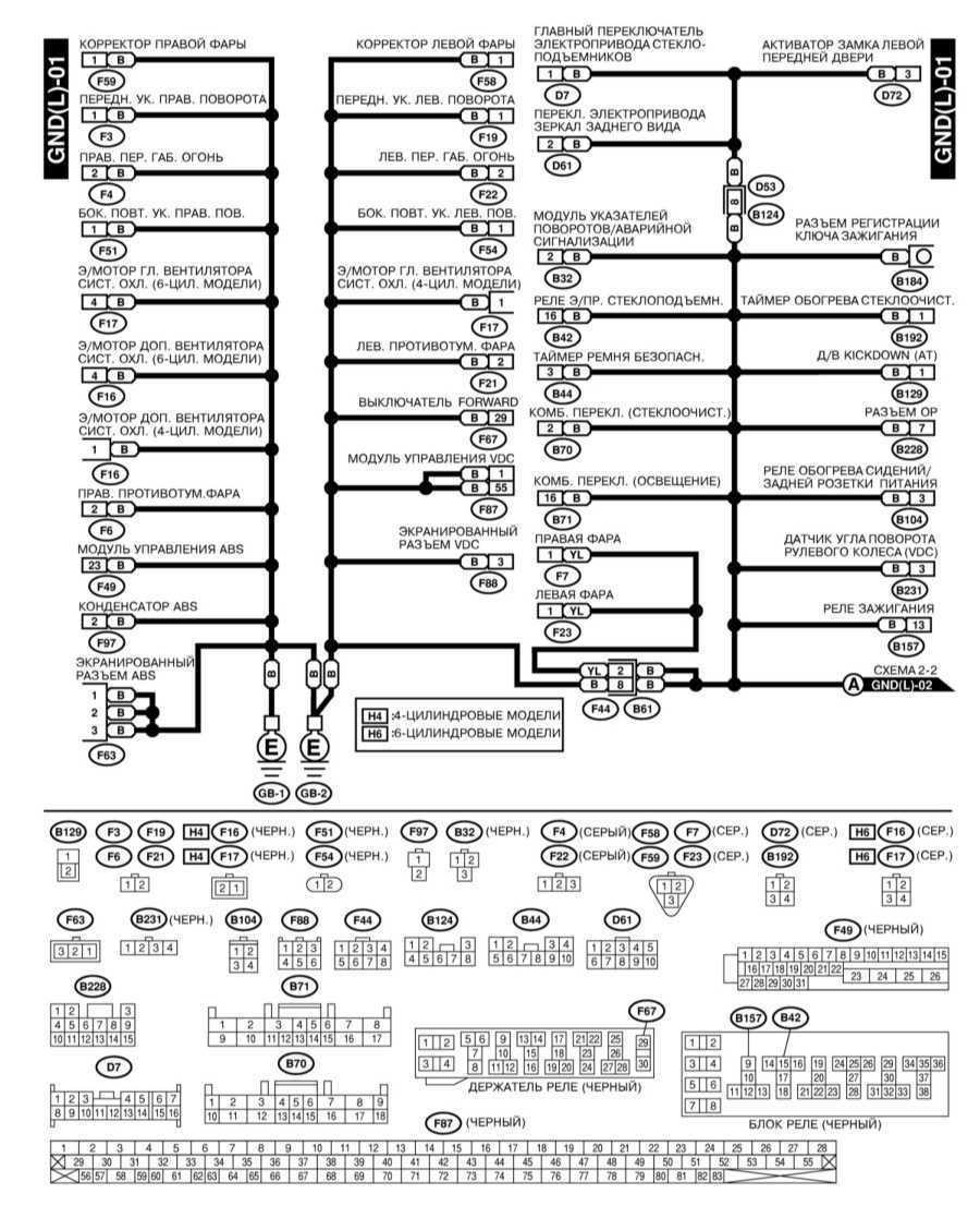 Двигатель схема субару легаси