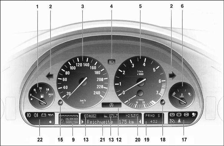 Органы управления, приборы и контрольные лампы BMW 5 (E39)