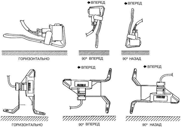 Система антиблокировки тормозов (ABS) - общая информация и диагностические проверки Subaru Forester