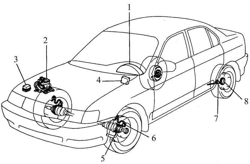 Тойота королла 1988 инструкция